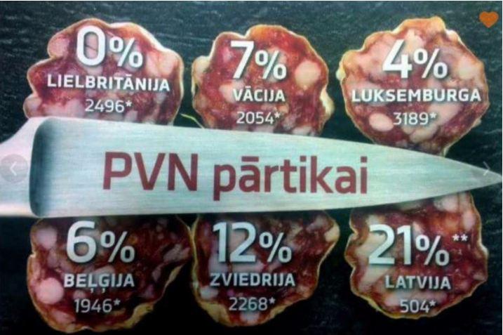 PVN pārtikai un algas